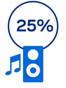 25 percent of those surveyed have buffering and performance issues when streaming music