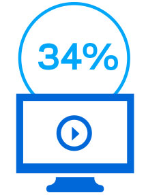 34 percent of those surveyed have buffering and performance issues when streaming movies or TV shows