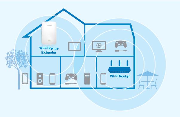 Linksys Max-Stream Router ermöglichen nahtloses Roaming