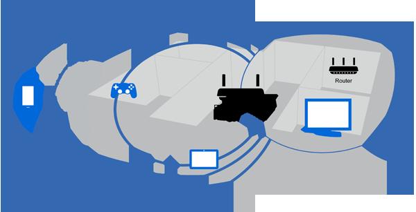 Linksys AC1200 MAX Wi-Fi Range Extender (RE6500HG)