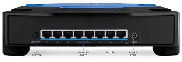 SE4008 Rear Ports
