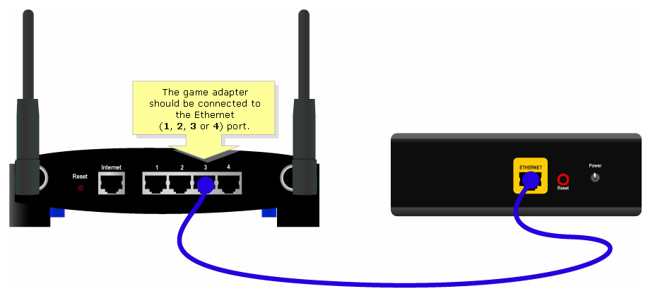 16319 023 linksys official support connecting a wga600n to a linksys Wireless -N USB Network Adapter at panicattacktreatment.co