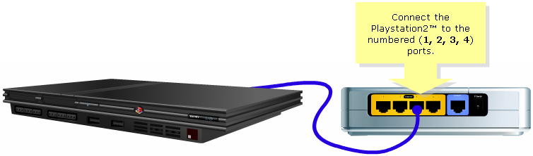 Linksys Official Support - Setting-Up a Playstation®2 on a Linksys