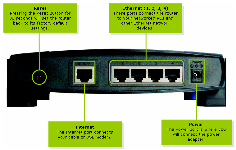 linksys befsr41 installation guide browse manual guides u2022 rh trufflefries co User Guide Icon User Guide Icon
