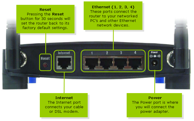 Linksys Official Support Getting To Know The Wrt54g V5 1