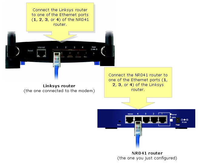Linksys official support cascading (connecting) an nr041 router.