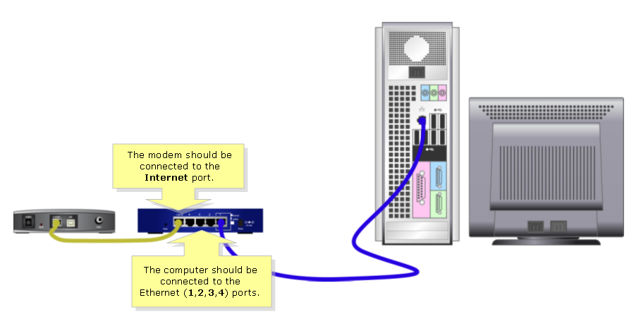 how to find ip address of linksys router