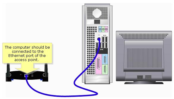 how to connect macbook to usb via modem