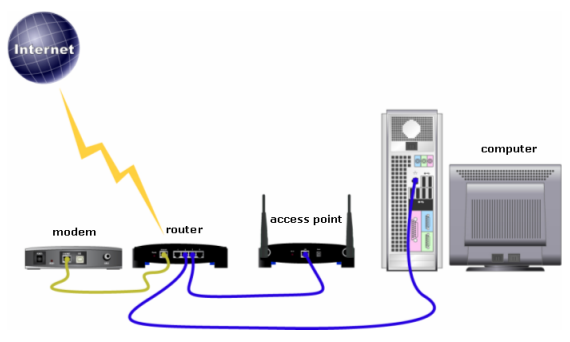 how to access router on pc