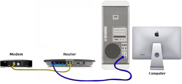mac-router-modem.png
