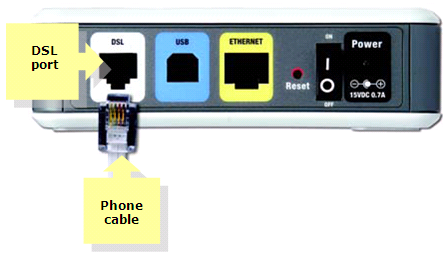 Dsl Ethernet Wall Jack Wiring - DIY Enthusiasts Wiring Diagrams •