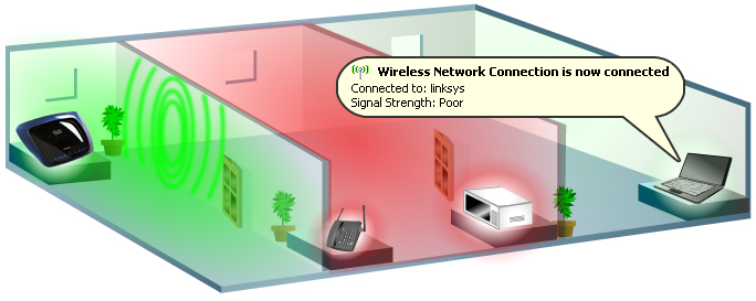 Best Travel Wifi Access Point