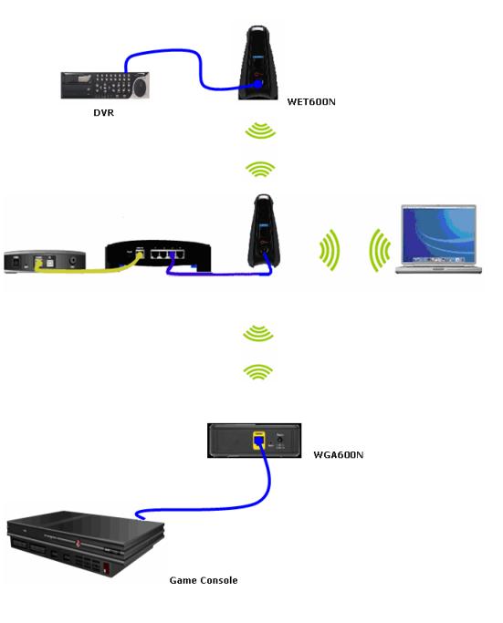 offizieller support von linksys unterschied zwischen dem 5 ghz und dem 2 4 ghz frequenz band. Black Bedroom Furniture Sets. Home Design Ideas