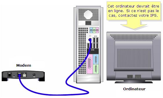 Assistance officielle linksys comment configurer votre - Comment connecter un ordinateur de bureau en wifi ...