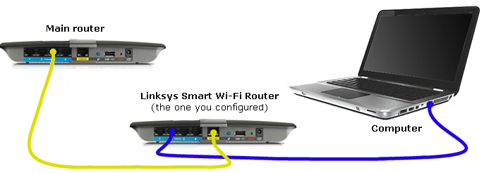 Linksys Official Support - Setting up your Linksys Smart Wi-Fi