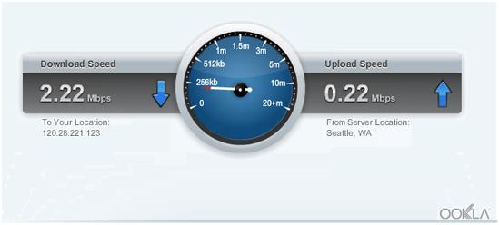 Speed test 1gb dating websites