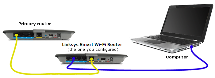 how to hook up wireless router linksys How to set up your router 10 how to start cisco connect 11 how to install cisco connect on another computer 12 how to improve your wireless connection.
