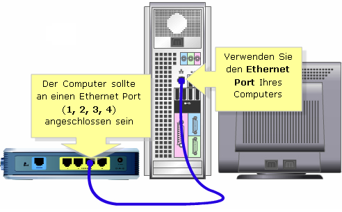 offizieller support von linksys - einrichten des linksys ... windstream modem wiring diagram comcast cable modem wiring diagram