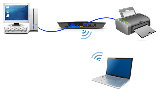unable to connect to wireless network printer