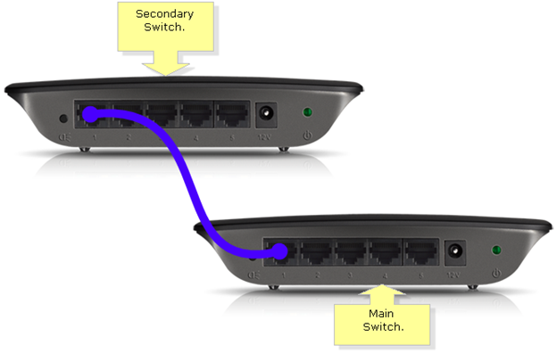 rj11 rj45 adapter wiring diagram linksys official support cascading your switch to  linksys official support cascading your switch to