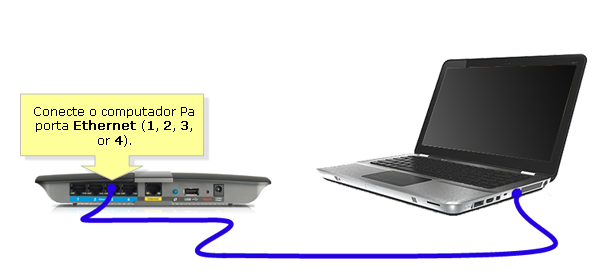 how to set up exetel adsl